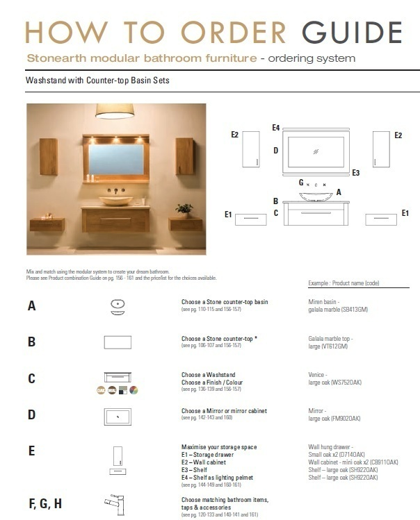 Stonearth – Complete Natural Bathrooms